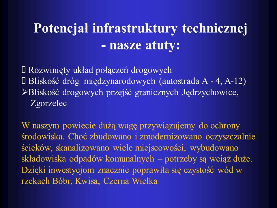 Potencjał infrastruktury technicznej - nasze atuty: Rozwinięty układ połączeń drogowych Bliskość dróg międzynarodowych (autostrada A - 4, A-12) Blisko
