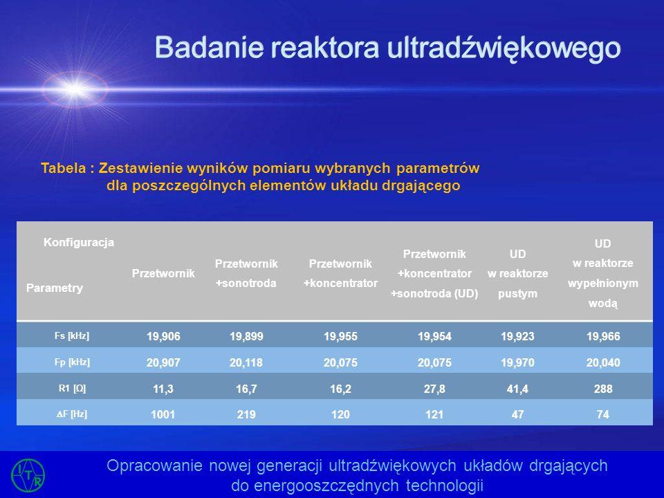 Konfiguracja Parametry Przetwornik +sonotroda Przetwornik +koncentrator Przetwornik +koncentrator +sonotroda (UD) UD w reaktorze pustym UD w reaktorze