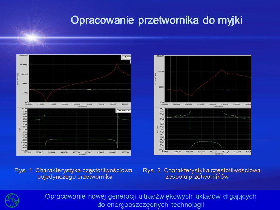 Opracowanie przetwornika do myjki Opracowanie nowej generacji ultradźwiękowych układów drgających do energooszczędnych technologii Rys. 1. Charakterys