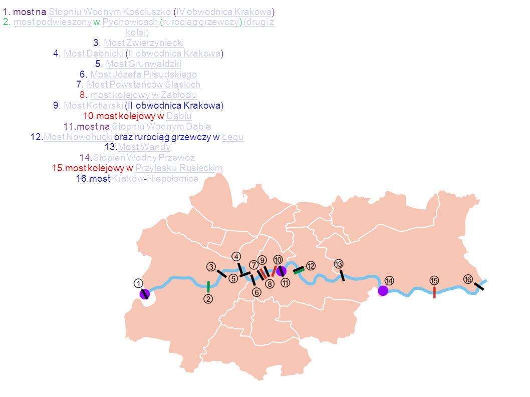 1. most na Stopniu Wodnym Kościuszko (IV obwodnica Krakowa) 2. most podwieszony w Pychowicach (rurociąg grzewczy) (drugi z kolei) 3. Most Zwierzynieck