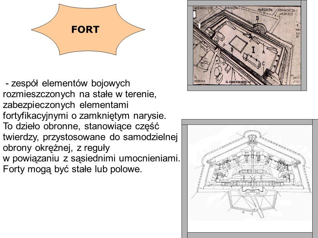 - zespół elementów bojowych rozmieszczonych na stałe w terenie, zabezpieczonych elementami fortyfikacyjnymi o zamkniętym narysie. To dzieło obronne, s