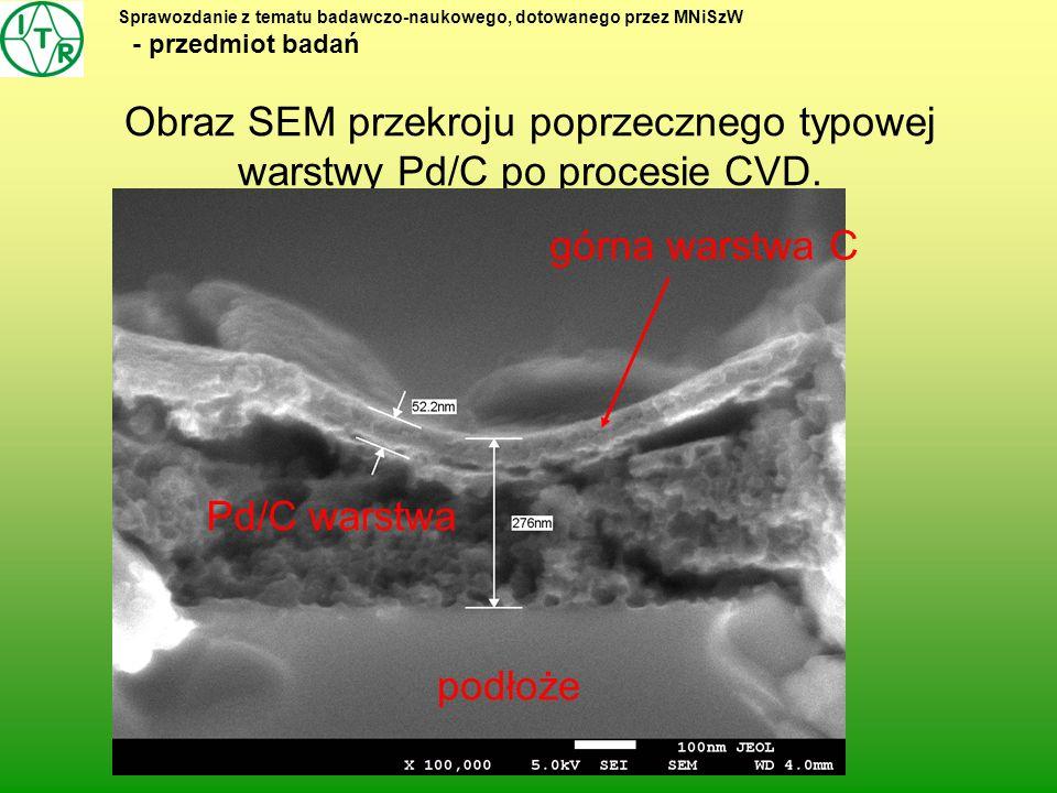 EXAFS -rezultaty pomiarów PVD CVD Sprawozdanie z tematu badawczo-naukowego, dotowanego przez MNiSzW