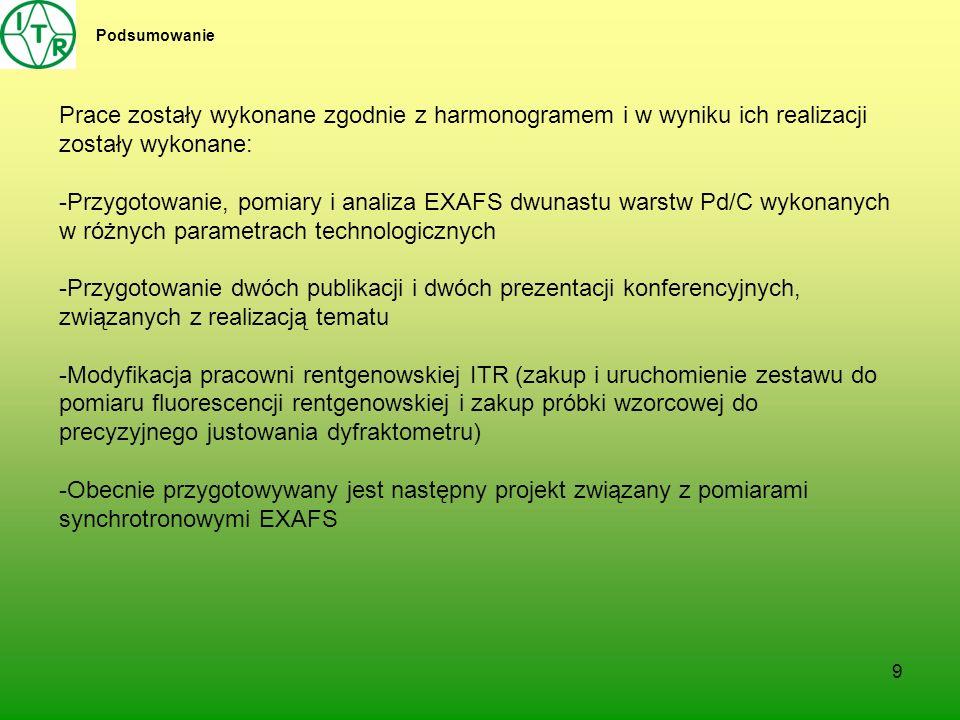 9 Podsumowanie Prace zostały wykonane zgodnie z harmonogramem i w wyniku ich realizacji zostały wykonane: -Przygotowanie, pomiary i analiza EXAFS dwunastu warstw Pd/C wykonanych w różnych parametrach technologicznych -Przygotowanie dwóch publikacji i dwóch prezentacji konferencyjnych, związanych z realizacją tematu -Modyfikacja pracowni rentgenowskiej ITR (zakup i uruchomienie zestawu do pomiaru fluorescencji rentgenowskiej i zakup próbki wzorcowej do precyzyjnego justowania dyfraktometru) -Obecnie przygotowywany jest następny projekt związany z pomiarami synchrotronowymi EXAFS
