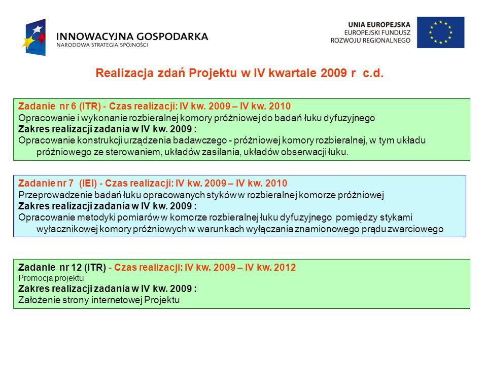 Realizacja zdań Projektu w IV kwartale 2009 r c.d. Zadanie nr 6 (ITR) - Czas realizacji: IV kw. 2009 – IV kw. 2010 Opracowanie i wykonanie rozbieralne