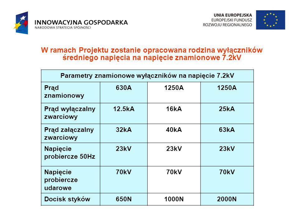W ramach Projektu zostanie opracowana rodzina wyłączników średniego napięcia na napięcie znamionowe 7.2kV Parametry znamionowe wyłączników na napięcie