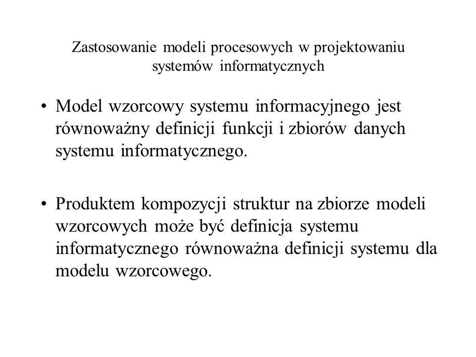 Zastosowanie modeli procesowych w projektowaniu systemów informatycznych Model wzorcowy systemu informacyjnego jest równoważny definicji funkcji i zbi