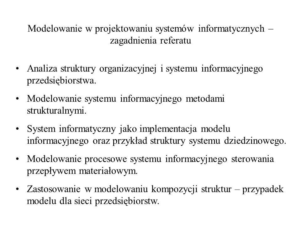 Modelowanie w projektowaniu systemów informatycznych – zagadnienia referatu Analiza struktury organizacyjnej i systemu informacyjnego przedsiębiorstwa