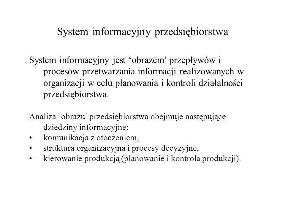 System informacyjny przedsiębiorstwa System informacyjny jest obrazem przepływów i procesów przetwarzania informacji realizowanych w organizacji w cel