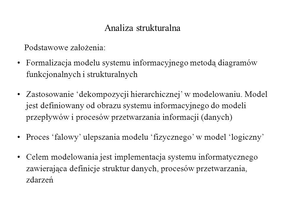 Analiza strukturalna Podstawowe założenia: Formalizacja modelu systemu informacyjnego metodą diagramów funkcjonalnych i strukturalnych Zastosowanie de