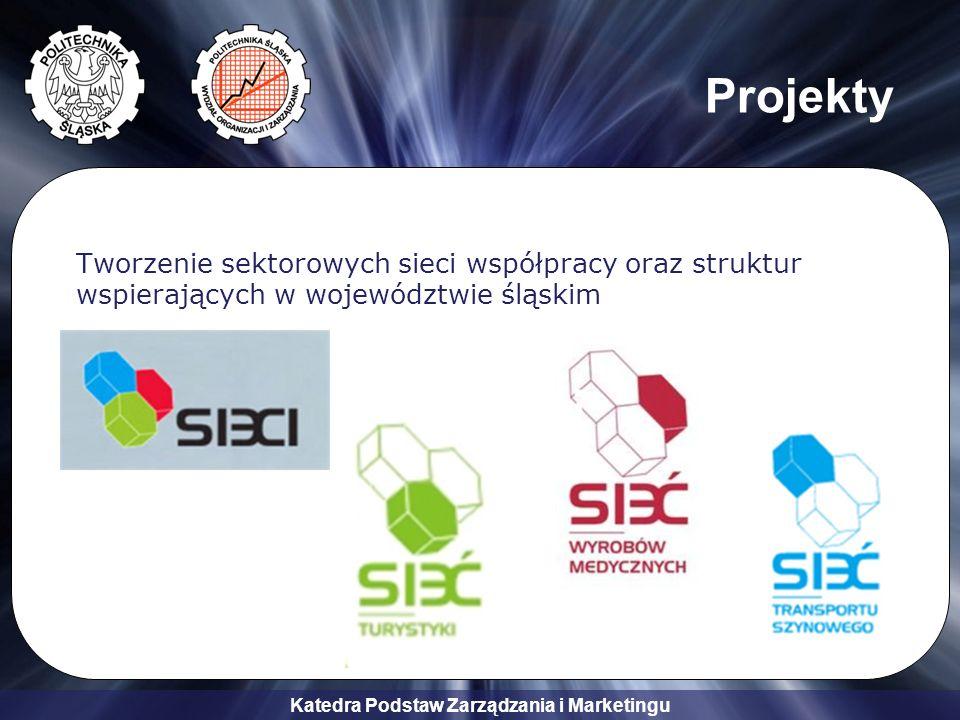 Katedra Podstaw Zarządzania i Marketingu Projekty Tworzenie sektorowych sieci współpracy oraz struktur wspierających w województwie śląskim Aby edytow