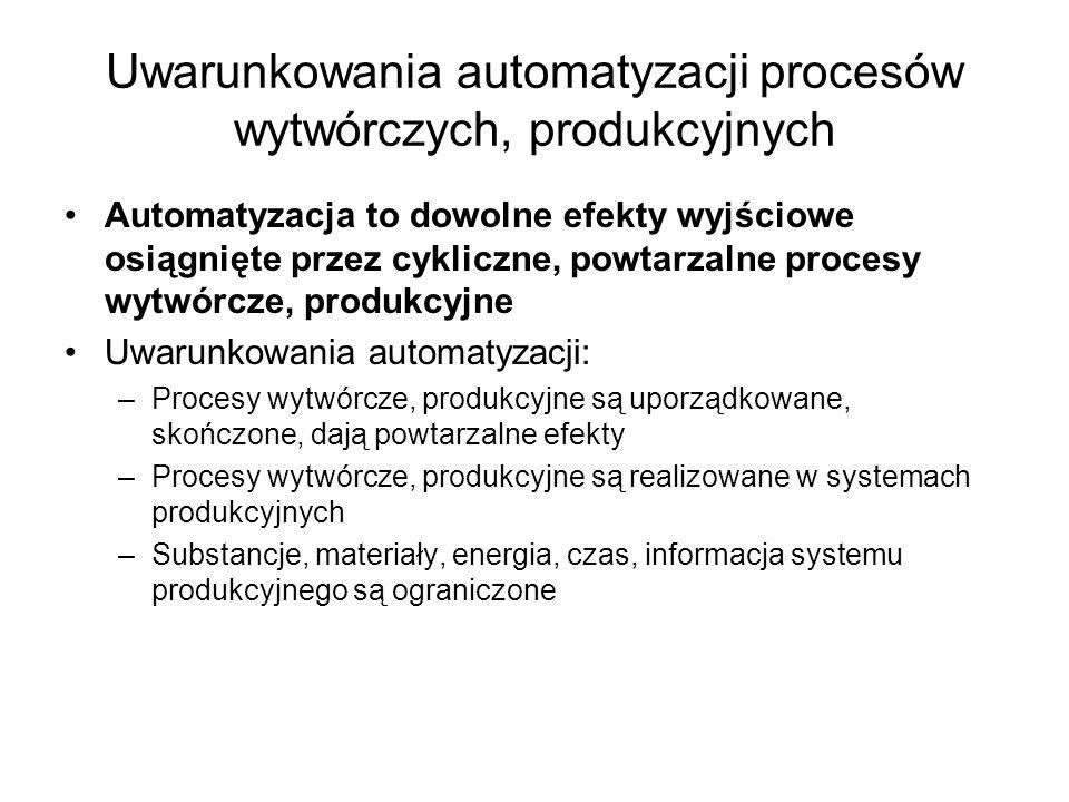Uwarunkowania automatyzacji procesów wytwórczych, produkcyjnych Automatyzacja to dowolne efekty wyjściowe osiągnięte przez cykliczne, powtarzalne proc
