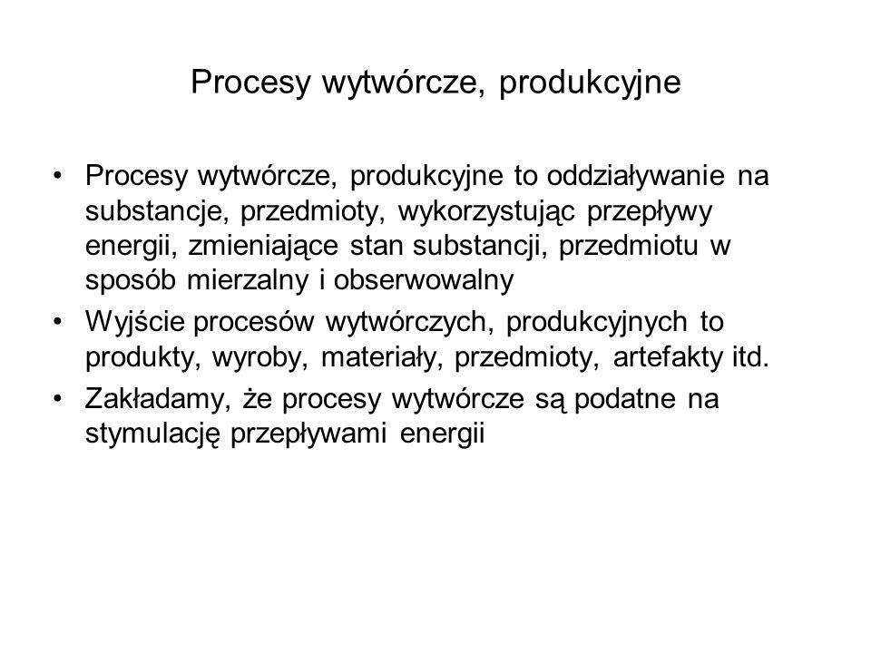 Procesy wytwórcze, produkcyjne Procesy wytwórcze, produkcyjne to oddziaływanie na substancje, przedmioty, wykorzystując przepływy energii, zmieniające