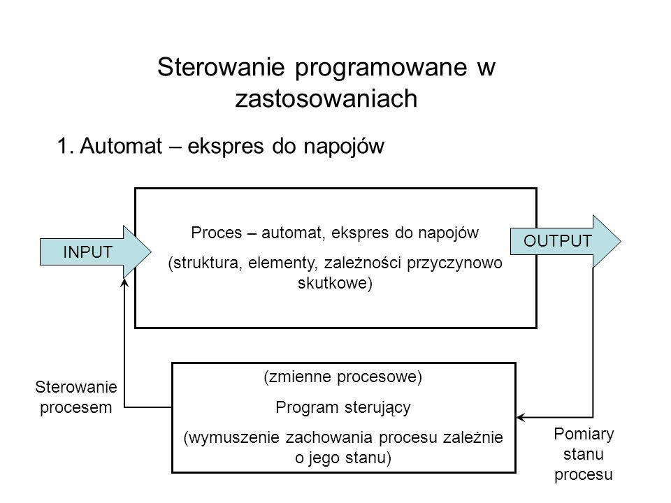 Sterowanie programowane w zastosowaniach Proces – automat, ekspres do napojów (struktura, elementy, zależności przyczynowo skutkowe) (zmienne procesow