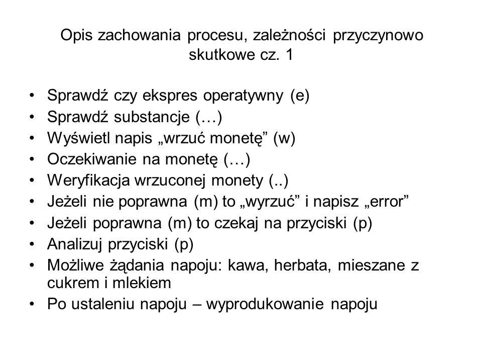 Opis zachowania procesu, zależności przyczynowo skutkowe cz. 1 Sprawdź czy ekspres operatywny (e) Sprawdź substancje (…) Wyświetl napis wrzuć monetę (