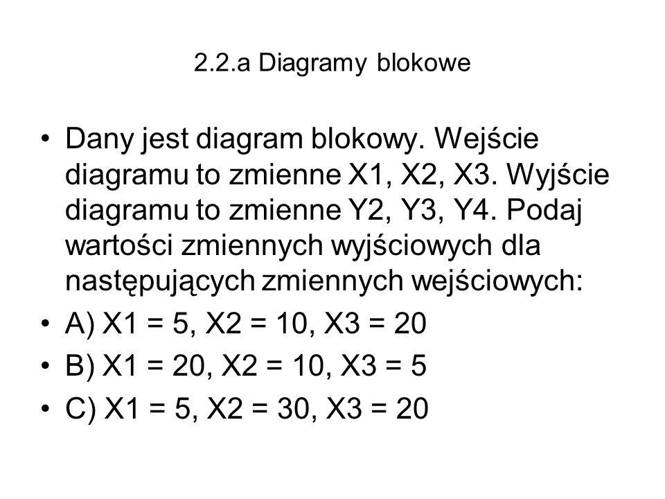2.2.a Diagramy blokowe Dany jest diagram blokowy. Wejście diagramu to zmienne X1, X2, X3. Wyjście diagramu to zmienne Y2, Y3, Y4. Podaj wartości zmien