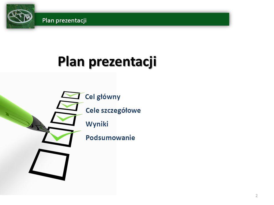 Plan prezentacji Plan prezentacji Plan prezentacji Cel główny Cele szczegółowe Wyniki Podsumowanie 2