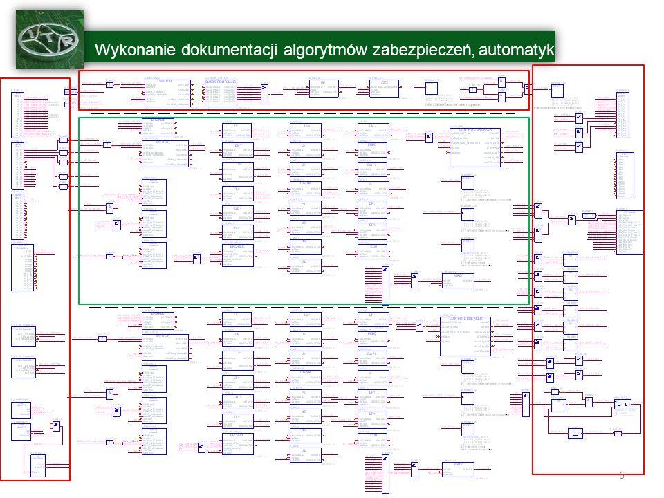 Wykonanie dokumentacji algorytmów zabezpieczeń, automatyk 6