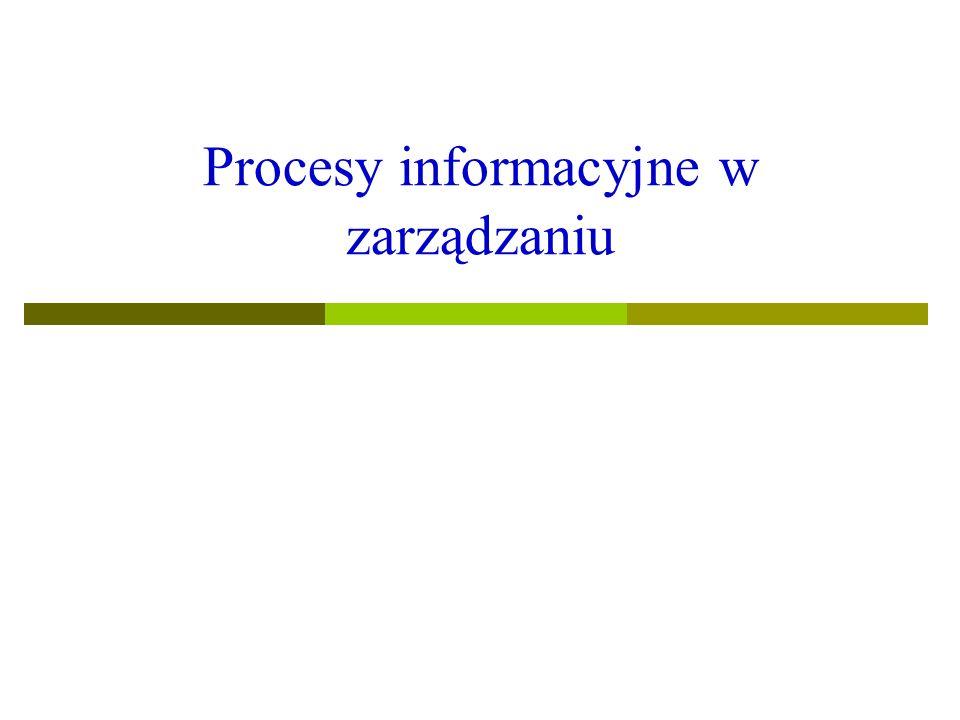 Zarządzanie relacjami z klientem Struktura organizacyjna Odwzorowanie przepływu towarów i usług Procesy komunikacji z klientami Informacje o klientach