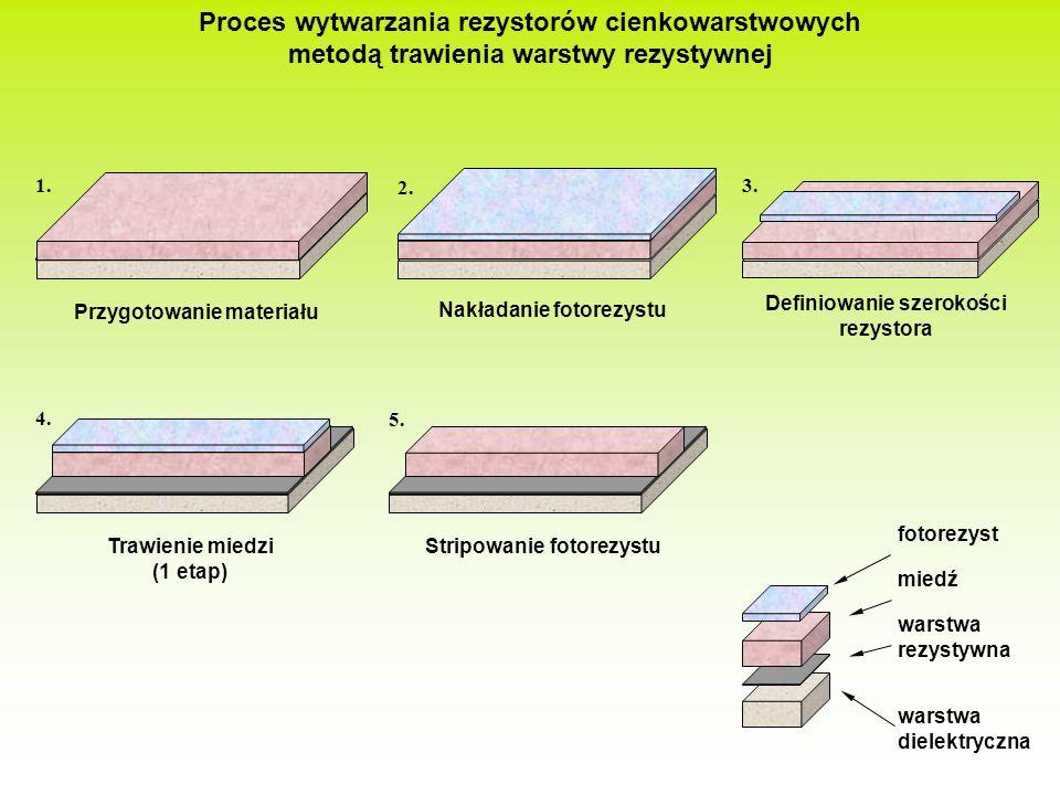 6.Trawienie warstwy rezystywnej 7. Nakładanie fotorezystu 8.