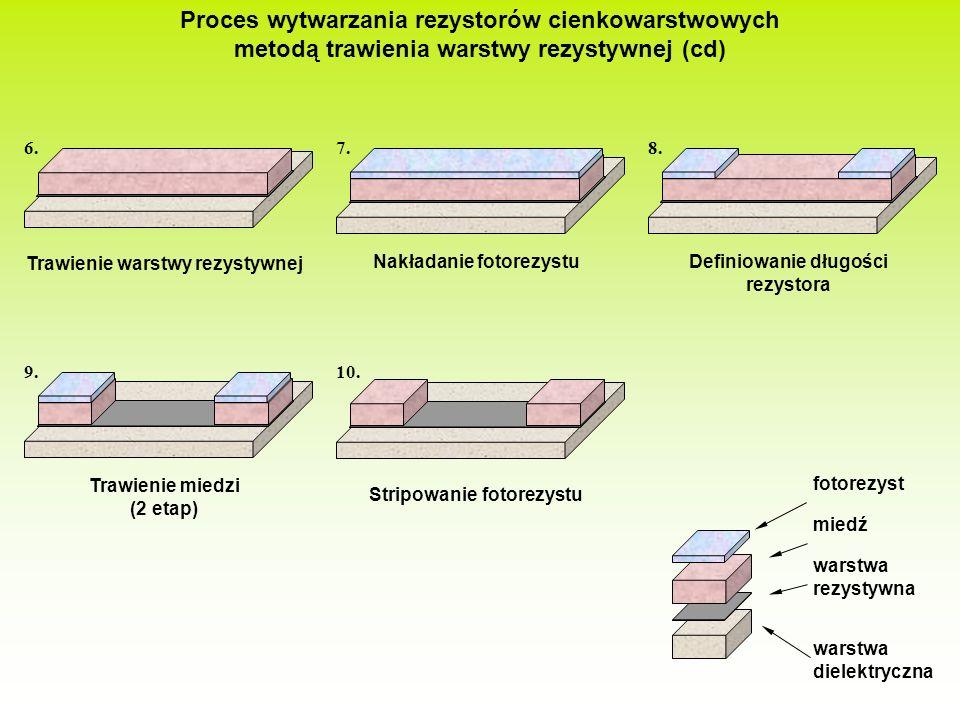 Proces nakładania tlenków miedzi Przed procesem prasowania należy przygotować powierzchnie miedzi w celu zapewnienia dobrego przylegania naprasowywanej warstwy preimpregnatu.