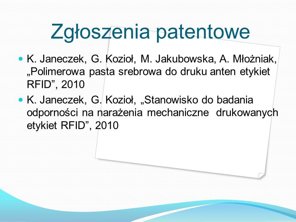 Zgłoszenia patentowe K. Janeczek, G. Kozioł, M. Jakubowska, A. Młożniak, Polimerowa pasta srebrowa do druku anten etykiet RFID, 2010 K. Janeczek, G. K