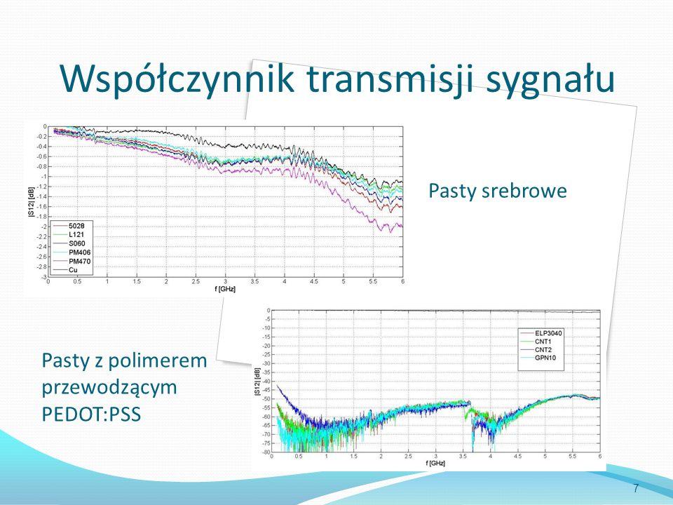 Współczynnik transmisji sygnału 7 Pasty srebrowe Pasty z polimerem przewodzącym PEDOT:PSS