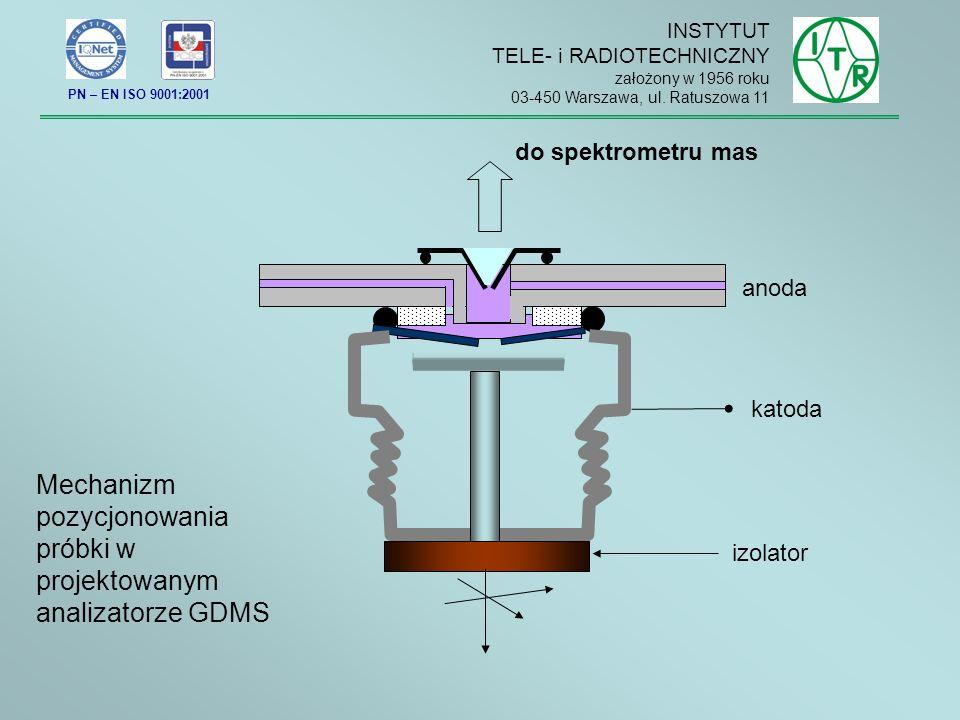 do spektrometru mas Mechanizm pozycjonowania próbki w projektowanym analizatorze GDMS INSTYTUT TELE- i RADIOTECHNICZNY założony w 1956 roku 03-450 Warszawa, ul.