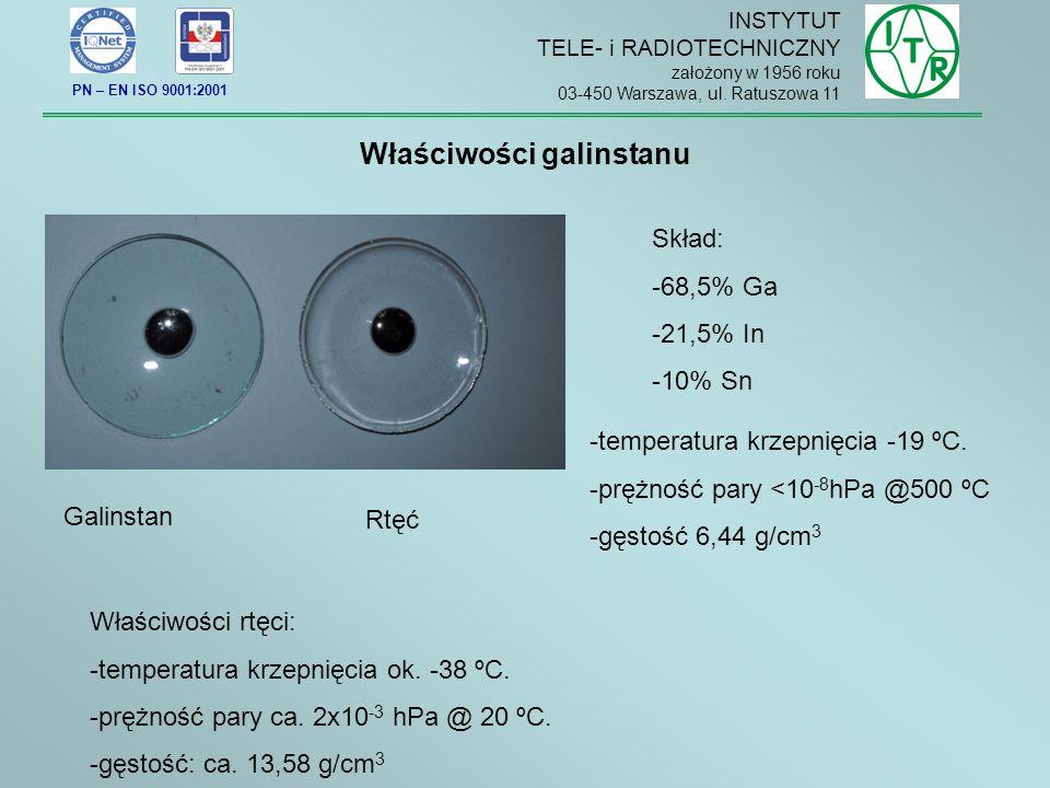 Właściwości galinstanu Galinstan Rtęć Skład: -68,5% Ga -21,5% In -10% Sn -temperatura krzepnięcia -19 ºC.