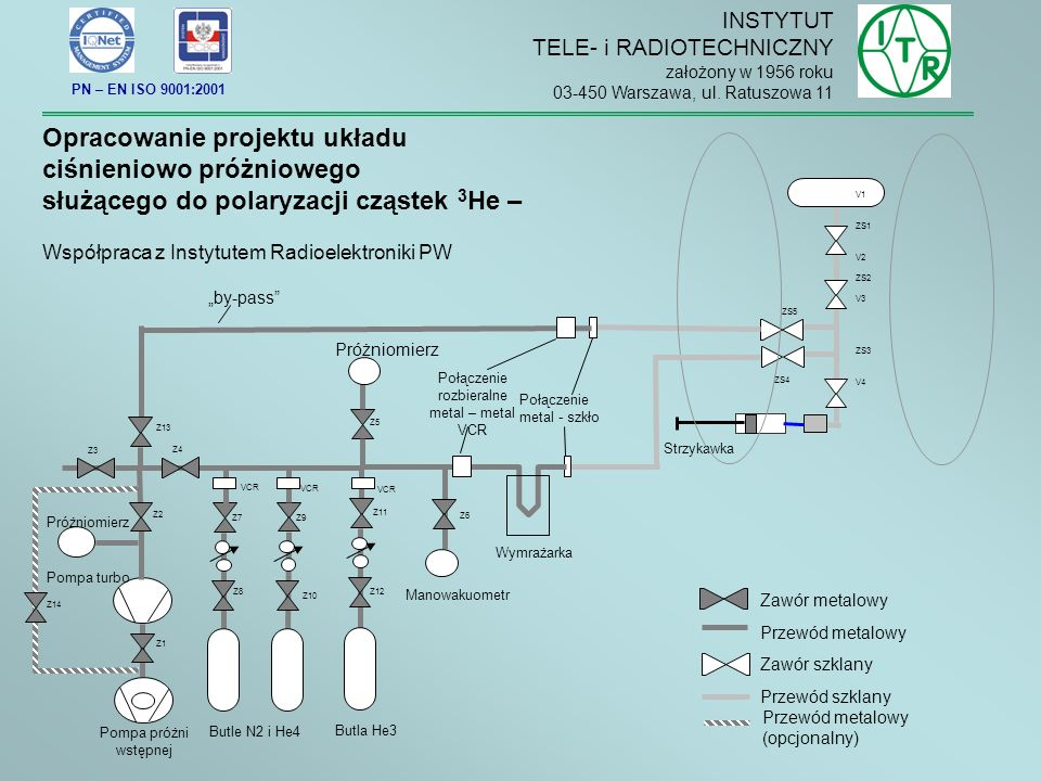 INSTYTUT TELE- i RADIOTECHNICZNY założony w 1956 roku 03-450 Warszawa, ul.