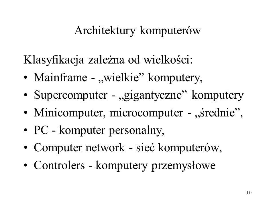 9 Przetwarzanie danych za pomocą komputera Wejściowy zbiór danych Algorytm obliczeń Wyjściowy zbiór danych Interfejs wejściowy Komputer Interfejs wyjś
