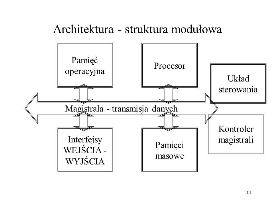 10 Architektury komputerów Klasyfikacja zależna od wielkości: Mainframe - wielkie komputery, Supercomputer - gigantyczne komputery Minicomputer, micro
