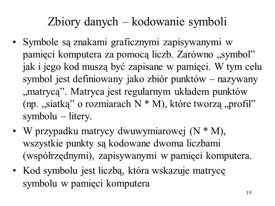 18 Zbiory symboli, które są kodowane liczbami: Litery alfabetu i znaki pisarskie np.: A, B, C, D, …., a, b, c, d, !, @, #, %, & itd. Etykiety, napisy,
