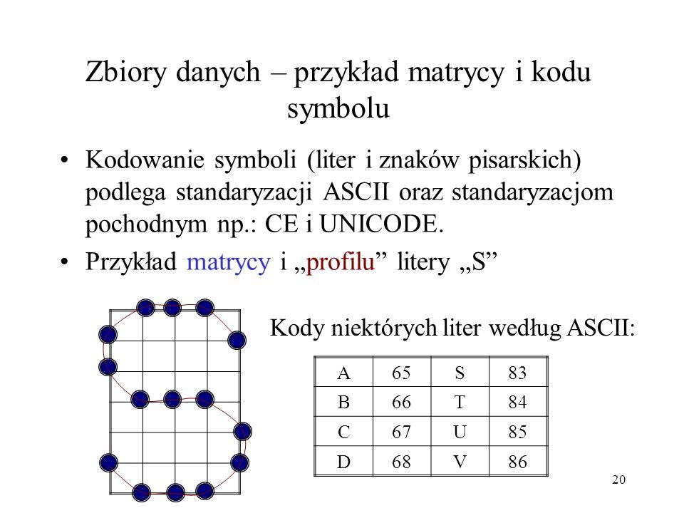 19 Zbiory danych – kodowanie symboli Symbole są znakami graficznymi zapisywanymi w pamięci komputera za pomocą liczb. Zarówno symbol jak i jego kod mu