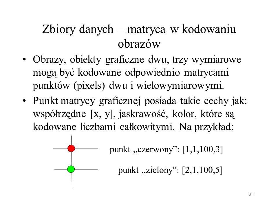 20 Zbiory danych – przykład matrycy i kodu symbolu Kodowanie symboli (liter i znaków pisarskich) podlega standaryzacji ASCII oraz standaryzacjom pocho