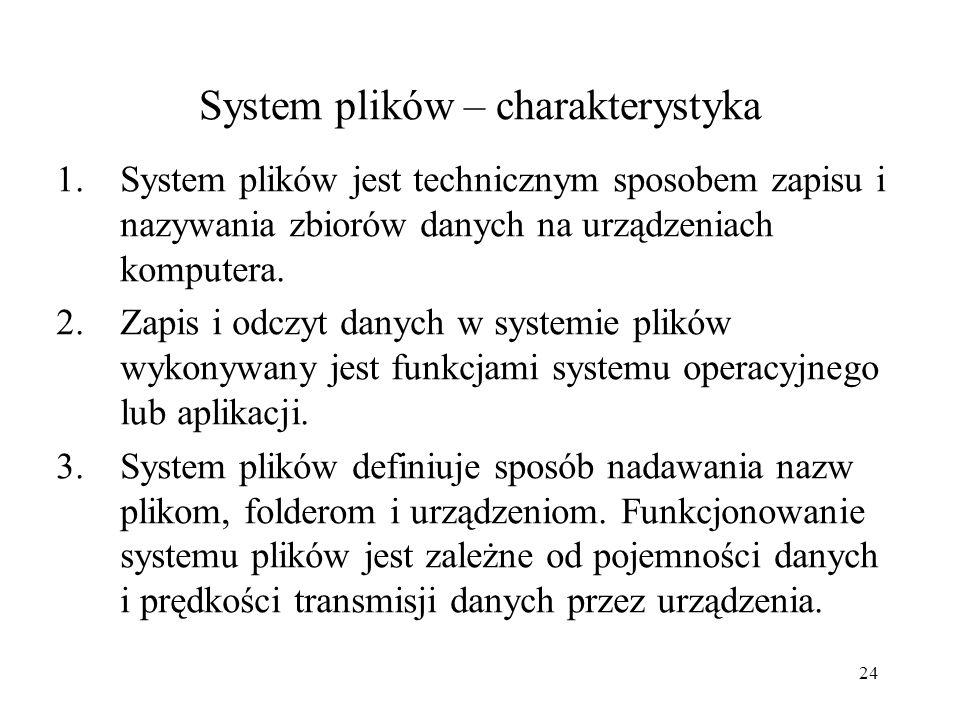23 System plików jako sposób zapisu zbiorów danych w komputerze Zbiory danych, zapisywane na pamięciach masowych komputera, posiadają nazwy i są nazyw