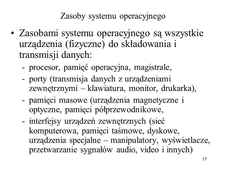 34 Model warstwowy systemu operacyjnego Interfejsy aplikacji Aplikacje Interfejsy systemu operacyjnego i kontrola uprawnień Monitor systemu operacyjne