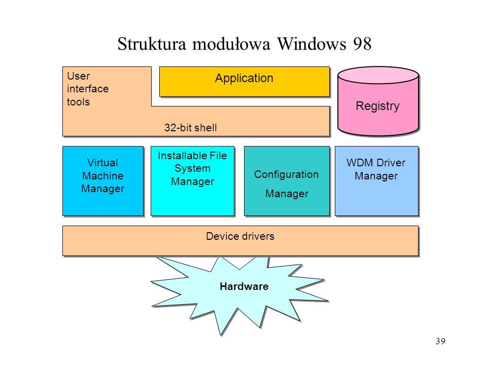 38 Przykład przydziału pamięć operacyjnej wirtualnej Pamięć operacyjna System operacyjny Aplikacja 2 Aplikacja 1 Przydział wirtualny Przydział RAM RAM