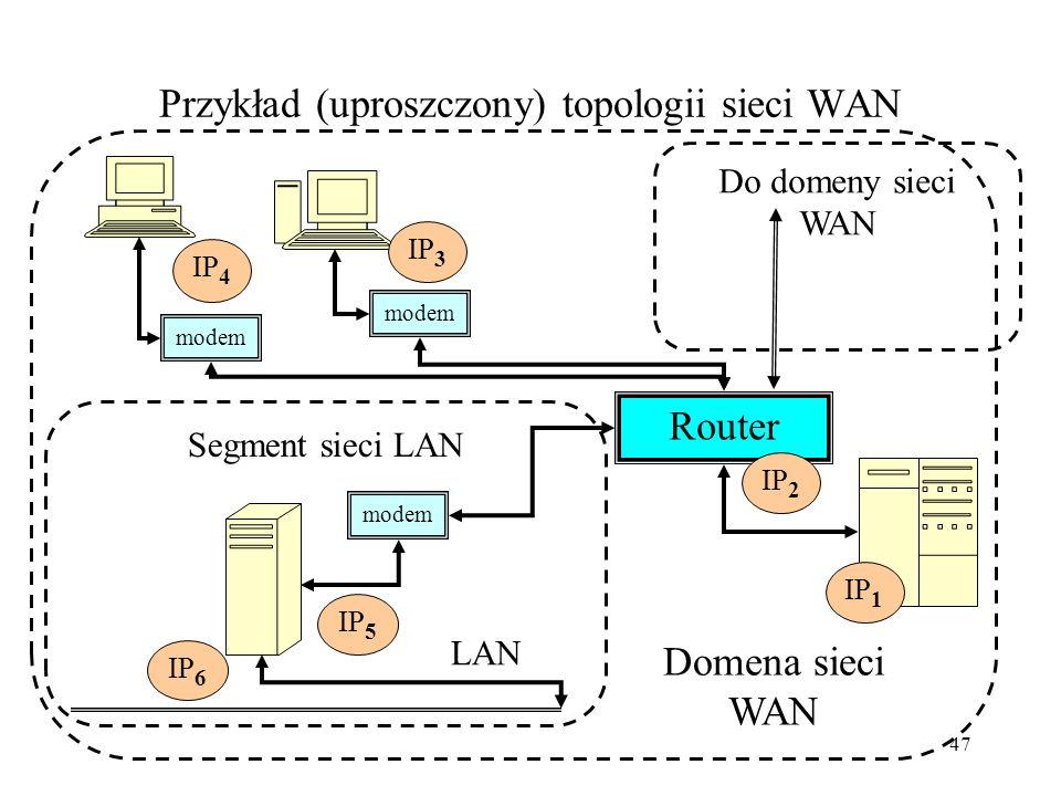 46 Sieć komputerowa typu WAN Charakterystyka sieci WAN (Sieć rozległa o dużym zasięgu) część 2. Topologia połączeń sieci WAN jest typu gwiazda. Komput