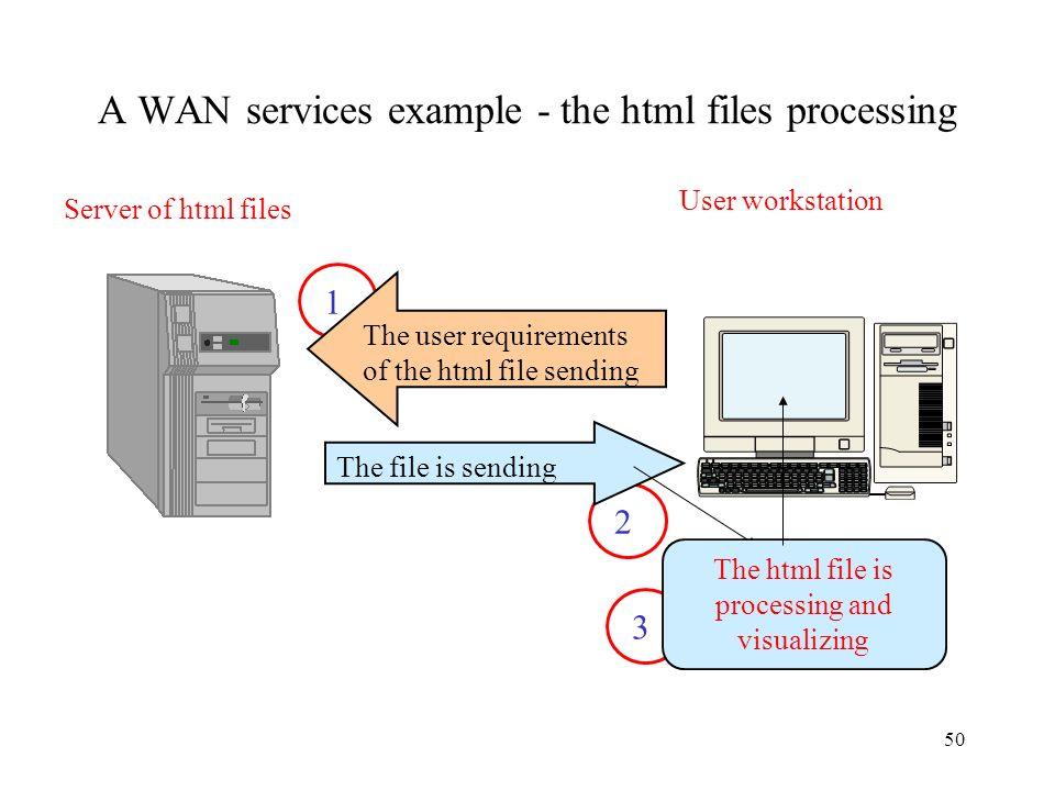 49 Usługi serwerów sieci WAN – część 2. Usługi (ważniejsze) serwerów sieci WAN: DNS – zamiana adresu domenowego w adres IP. Poczta elektroniczna. Publ