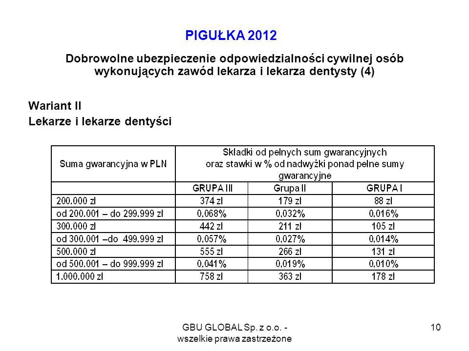 GBU GLOBAL Sp. z o.o. - wszelkie prawa zastrzeżone 10 PIGUŁKA 2012 Dobrowolne ubezpieczenie odpowiedzialności cywilnej osób wykonujących zawód lekarza