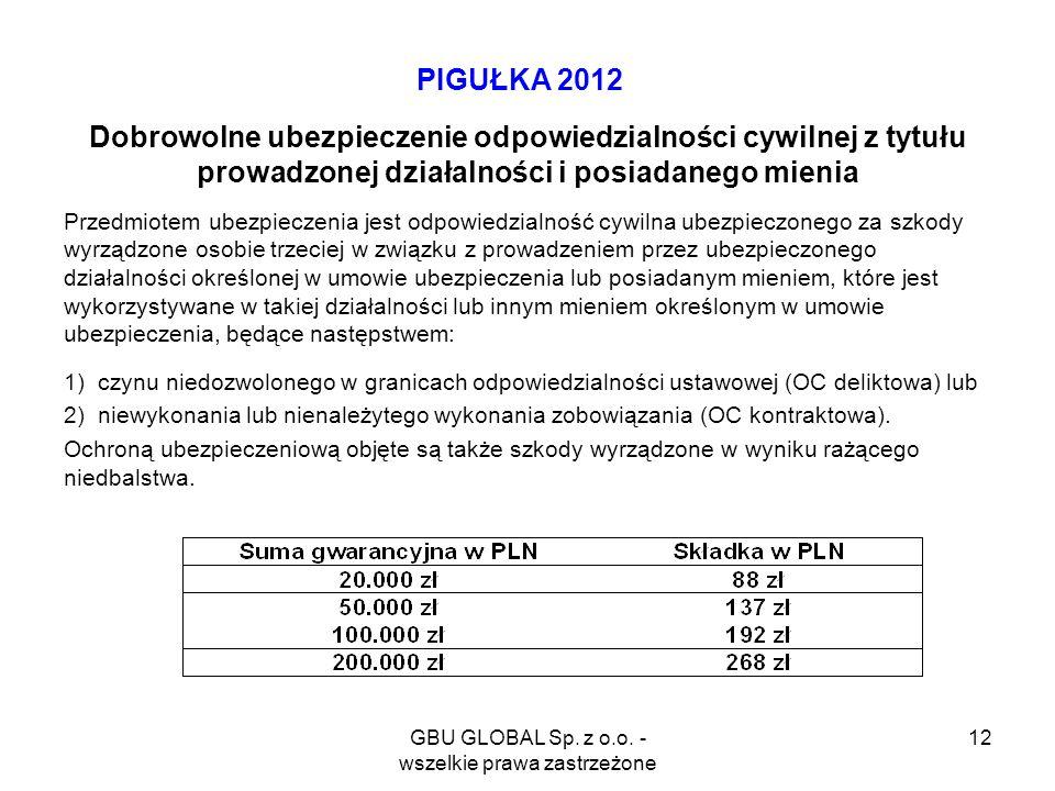 GBU GLOBAL Sp. z o.o. - wszelkie prawa zastrzeżone 12 PIGUŁKA 2012 Dobrowolne ubezpieczenie odpowiedzialności cywilnej z tytułu prowadzonej działalnoś