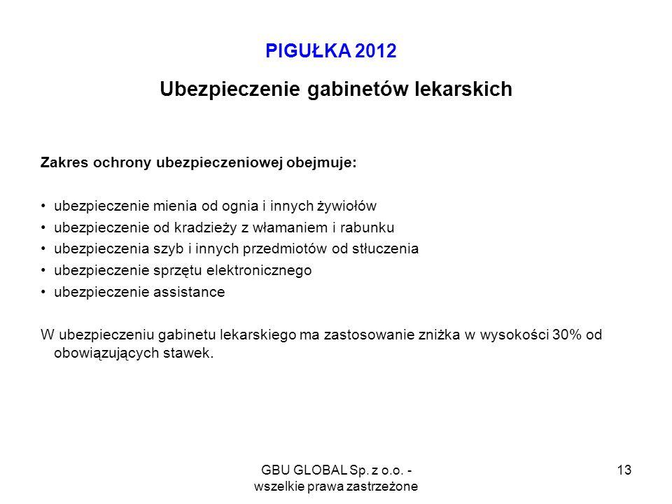 GBU GLOBAL Sp. z o.o. - wszelkie prawa zastrzeżone 13 PIGUŁKA 2012 Ubezpieczenie gabinetów lekarskich Zakres ochrony ubezpieczeniowej obejmuje: ubezpi