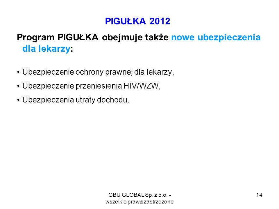 GBU GLOBAL Sp. z o.o. - wszelkie prawa zastrzeżone 14 PIGUŁKA 2012 Program PIGUŁKA obejmuje także nowe ubezpieczenia dla lekarzy: Ubezpieczenie ochron