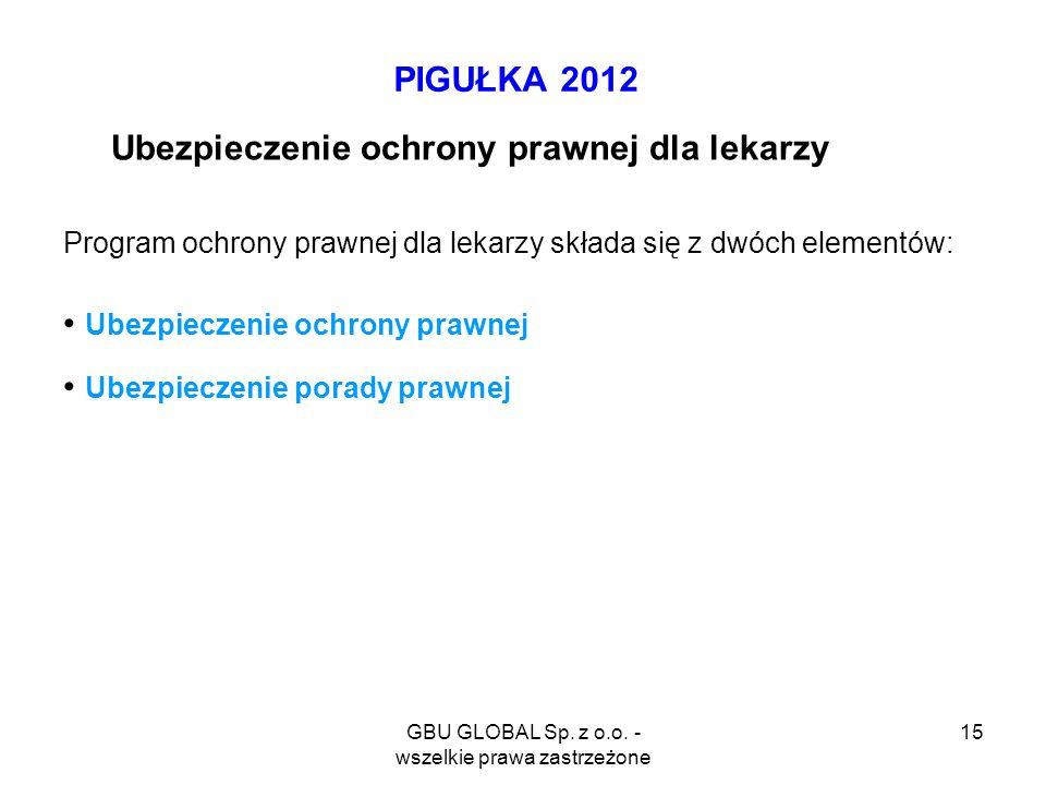 GBU GLOBAL Sp. z o.o. - wszelkie prawa zastrzeżone 15 PIGUŁKA 2012 Ubezpieczenie ochrony prawnej dla lekarzy Program ochrony prawnej dla lekarzy skład