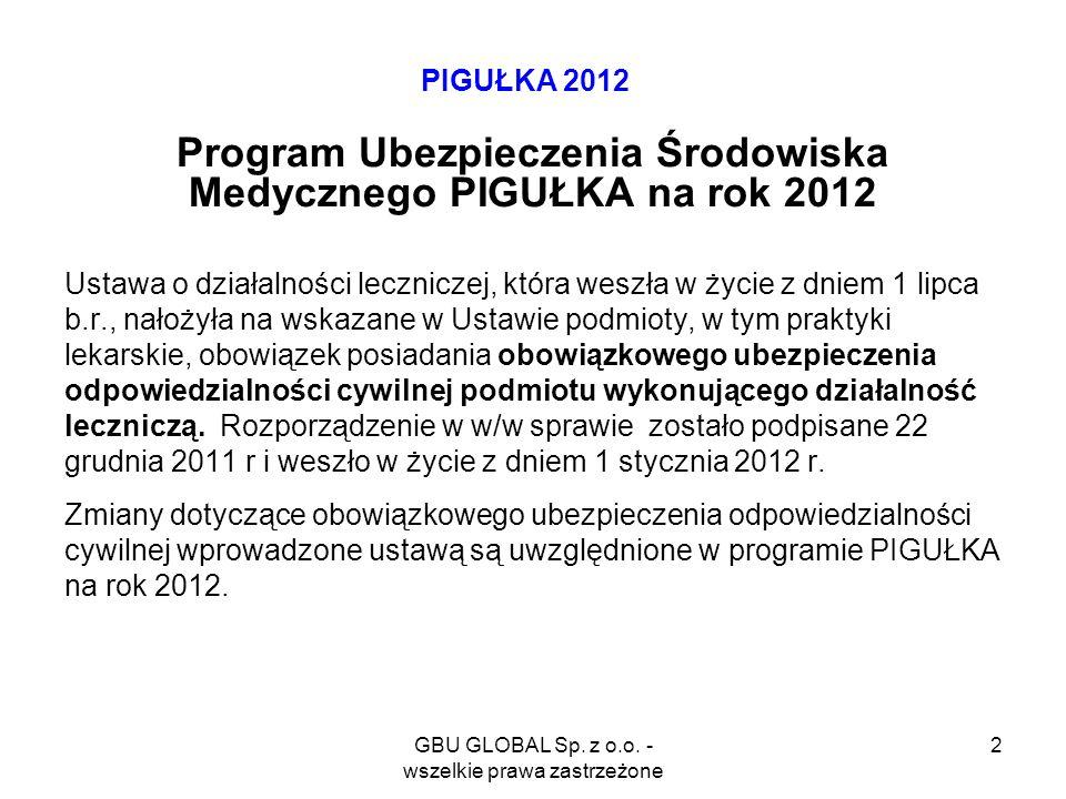 GBU GLOBAL Sp. z o.o. - wszelkie prawa zastrzeżone 2 PIGUŁKA 2012 Program Ubezpieczenia Środowiska Medycznego PIGUŁKA na rok 2012 Ustawa o działalnośc