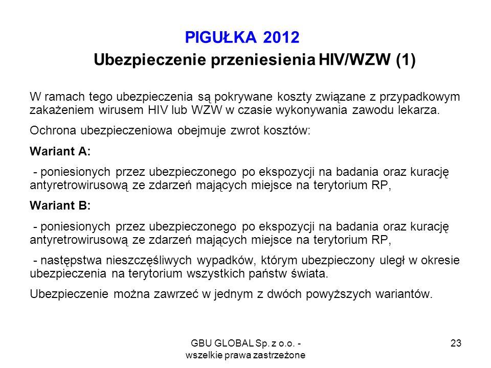 GBU GLOBAL Sp. z o.o. - wszelkie prawa zastrzeżone 23 PIGUŁKA 2012 Ubezpieczenie przeniesienia HIV/WZW (1) W ramach tego ubezpieczenia są pokrywane ko