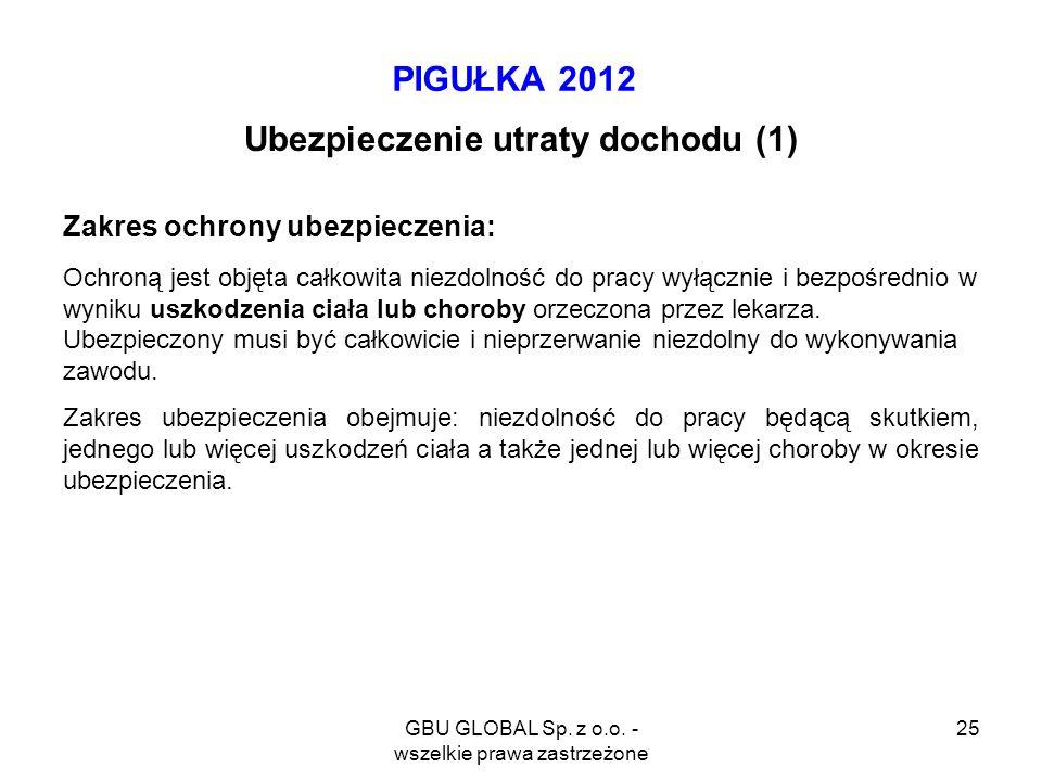 GBU GLOBAL Sp. z o.o. - wszelkie prawa zastrzeżone 25 PIGUŁKA 2012 Ubezpieczenie utraty dochodu (1) Zakres ochrony ubezpieczenia: Ochroną jest objęta