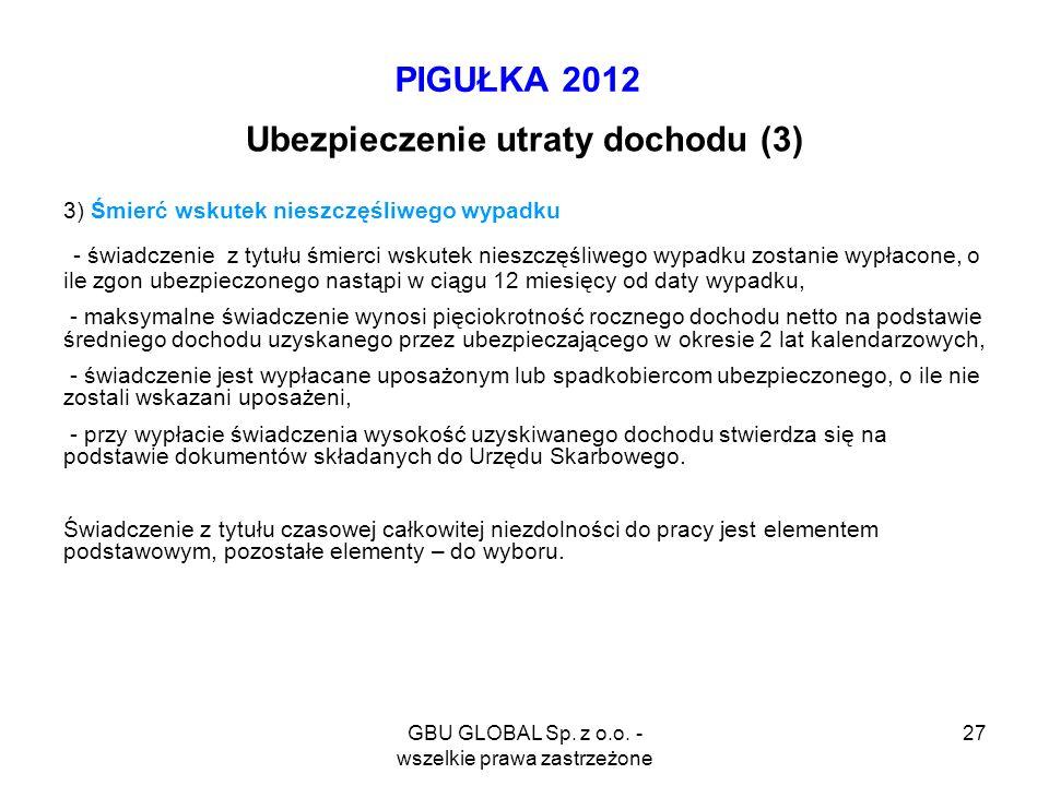 GBU GLOBAL Sp. z o.o. - wszelkie prawa zastrzeżone 27 PIGUŁKA 2012 Ubezpieczenie utraty dochodu (3) 3) Śmierć wskutek nieszczęśliwego wypadku - świadc