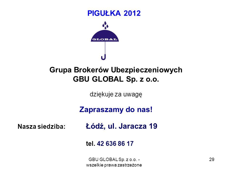 GBU GLOBAL Sp. z o.o. - wszelkie prawa zastrzeżone 29 PIGUŁKA 2012 Grupa Brokerów Ubezpieczeniowych GBU GLOBAL Sp. z o.o. dziękuje za uwagę Zapraszamy