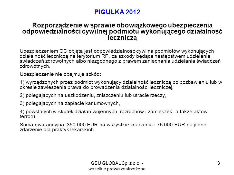 GBU GLOBAL Sp. z o.o. - wszelkie prawa zastrzeżone 3 PIGUŁKA 2012 Rozporządzenie w sprawie obowiązkowego ubezpieczenia odpowiedzialności cywilnej podm
